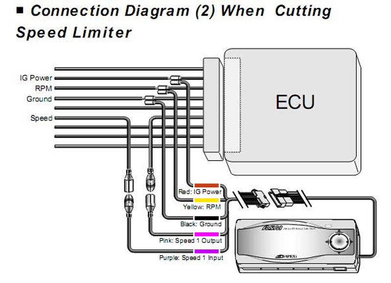 Apexi Avcr Wiring Diagram - Best Wiring Diagram Image 2018